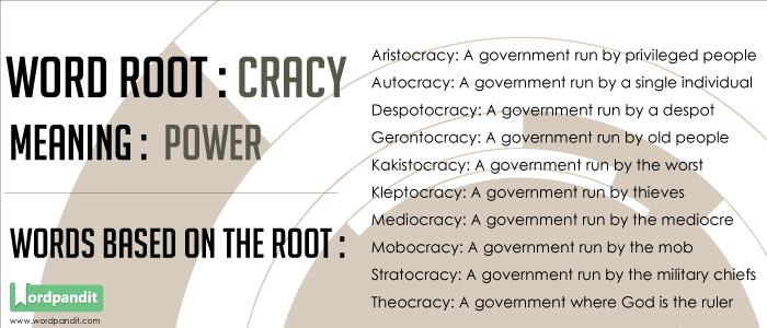 Words based on the root Cracy