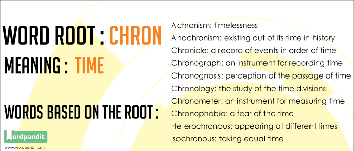Words based on the root Chron