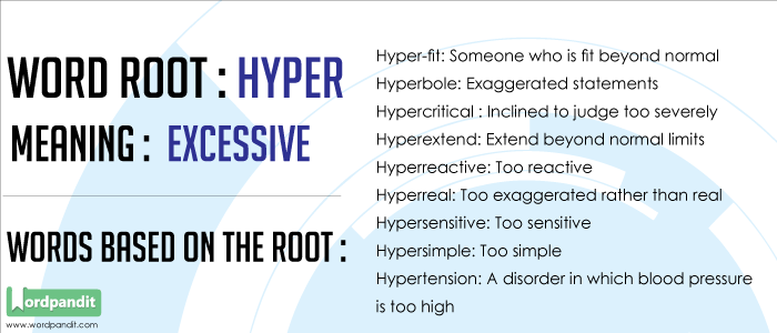 Words based on Root Hyper