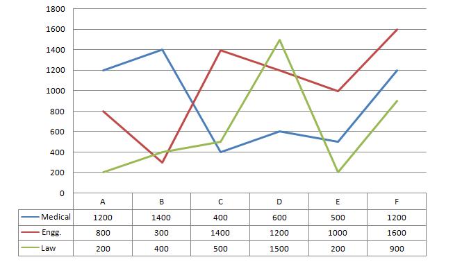 line-graph-data-interpretation-level-1-set-10-1