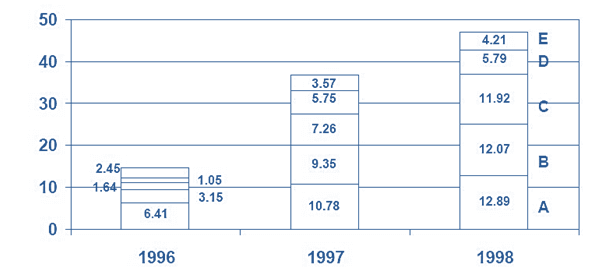 data-interpretation-level-3-set-3-1