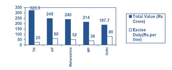 data-interpdata-interpretation-level-3-set-4retation-level-3-set-3