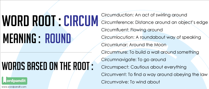 word root circum wordpandit