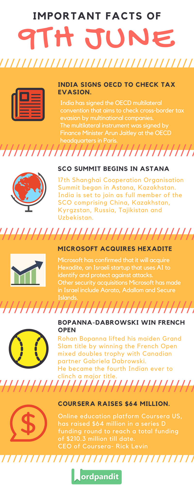 Daily Current Affairs 9 june 2017 and Current Affairs Quiz June 9 2017 |Current Affairs Infographic 9 june 2017