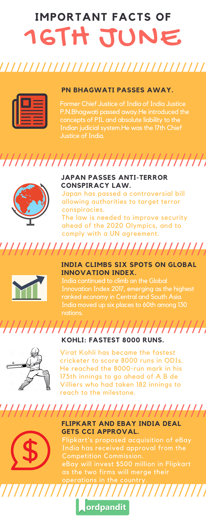 Daily Current Affairs 16 june 2017 and Current Affairs Quiz June 16 2017 |Current Affairs Infographic 16 june 2017