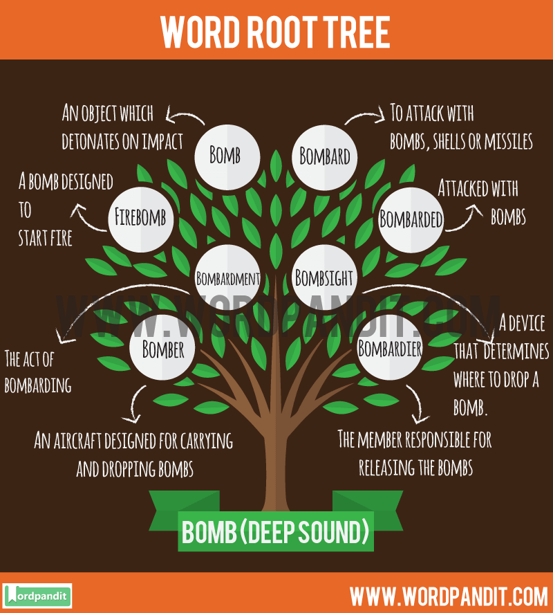 Bomb Root Word: Learn words related to word root Bomb