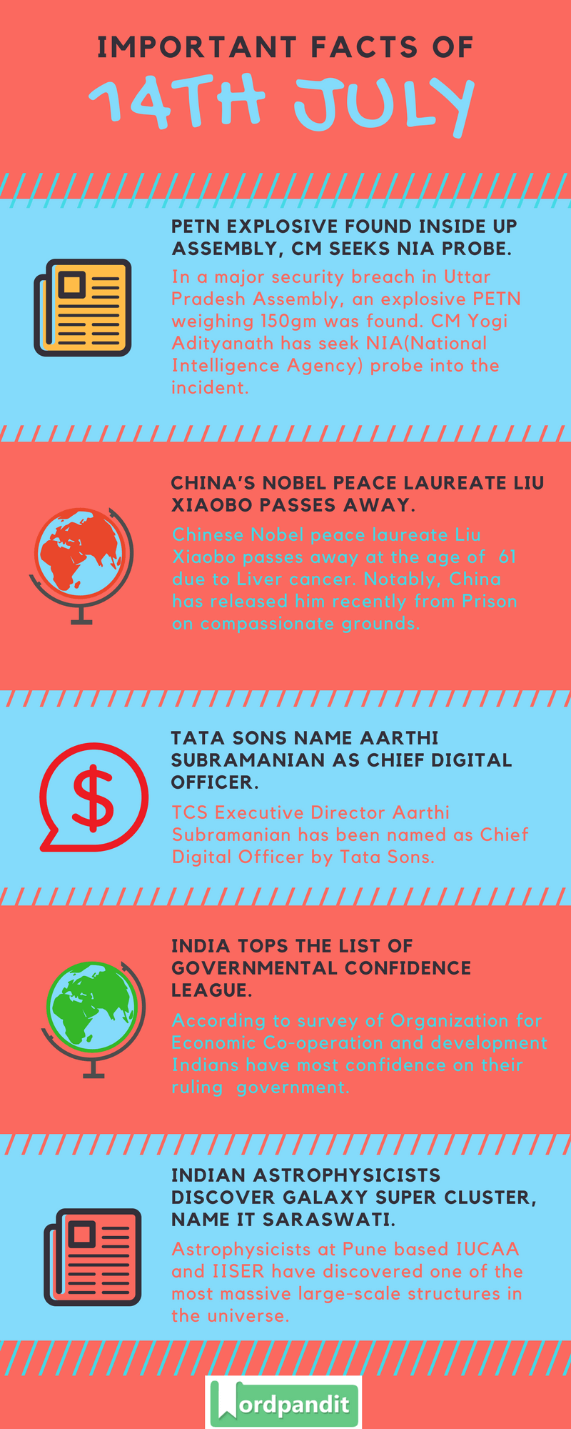 Daily-Current-Affairs-14-july-2017-Current-Affairs-Quiz-july-14-2017-Current-Affairs-Infographic