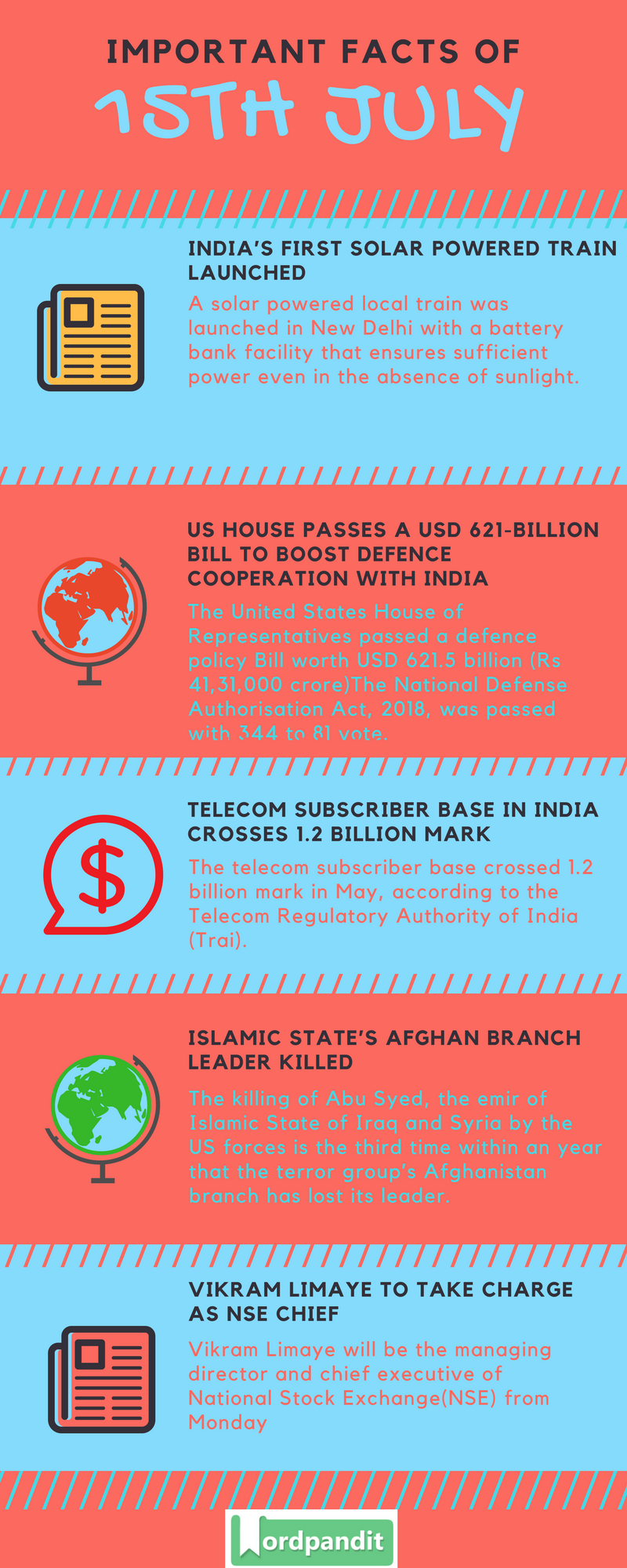 Daily-Current-Affairs-15-july-2017-Current-Affairs-Quiz-july-15-2017-Current-Affairs-Infographic