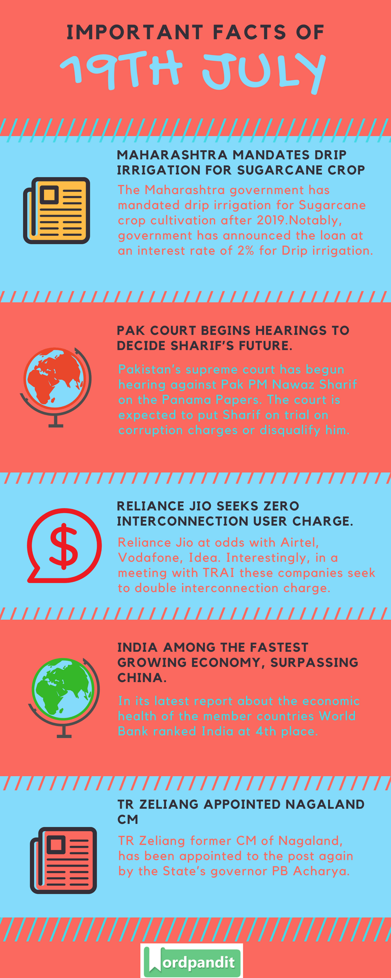Daily-Current-Affairs-19-july-2017-Current-Affairs-Quiz-july-19-2017-Current-Affairs-Infographic