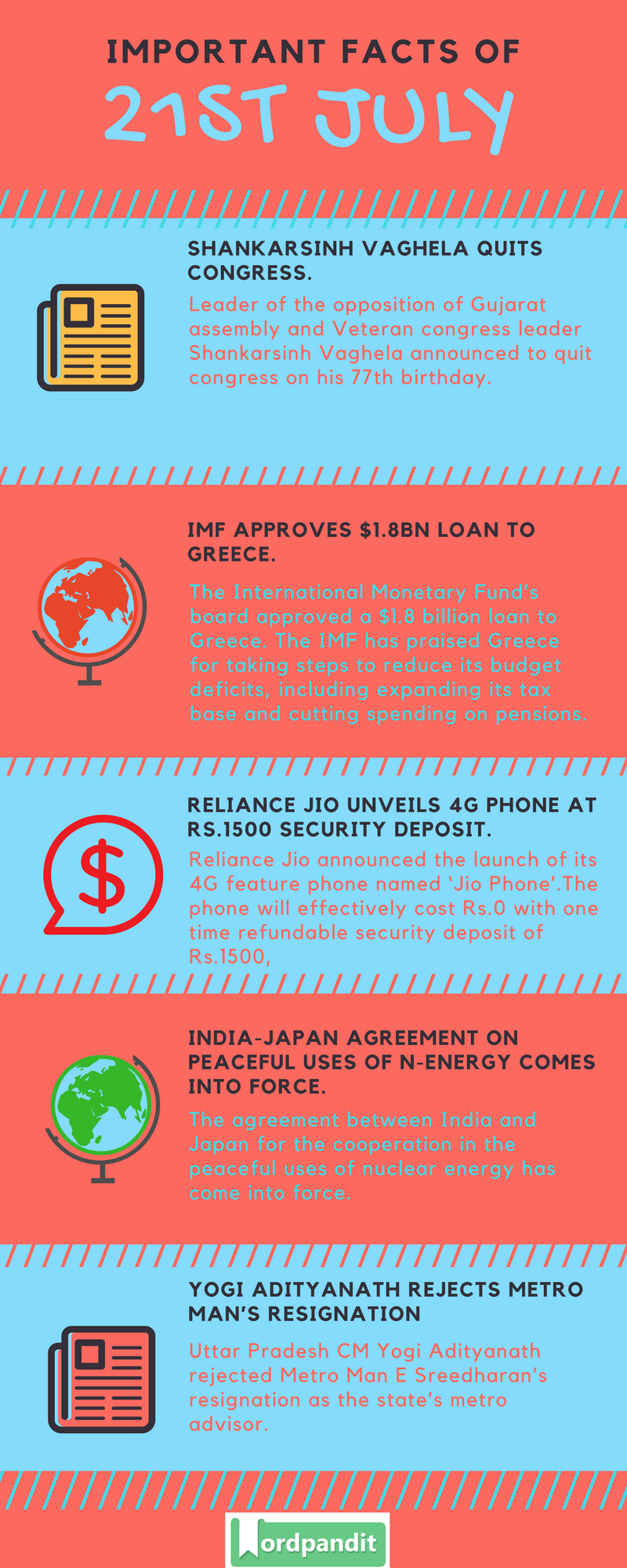 Daily-Current-Affairs-21-july-2017-Current-Affairs-Quiz-july-21-2017-Current-Affairs-Infographic