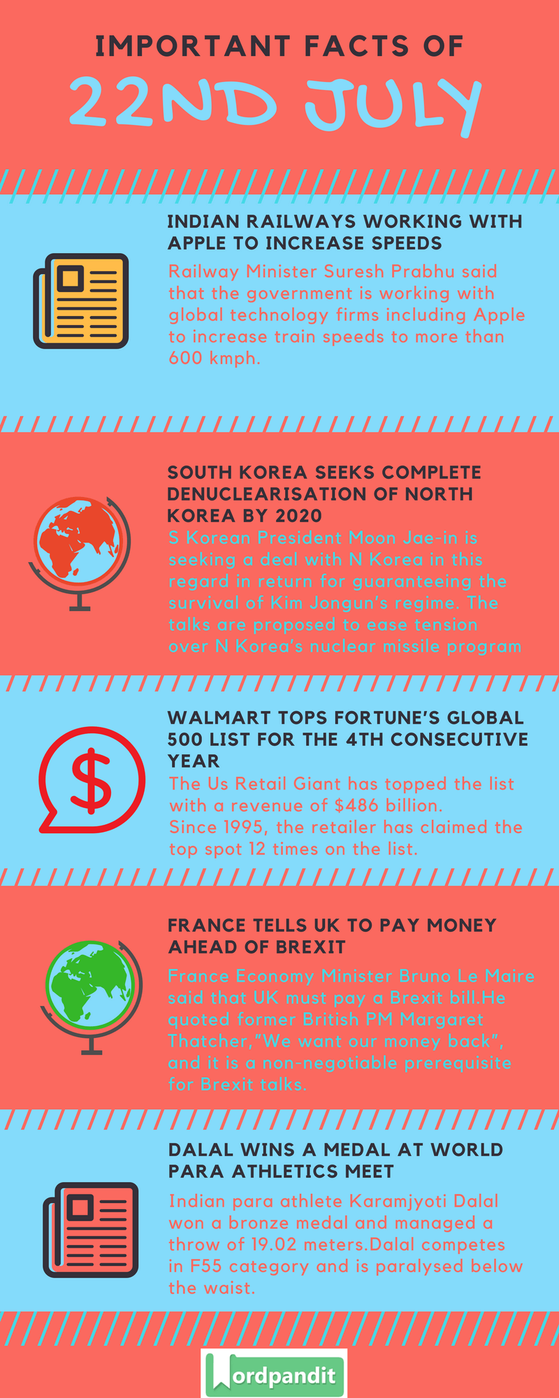 Daily-Current-Affairs-22-july-2017-Current-Affairs-Quiz-july-22-2017-Current-Affairs-Infographic
