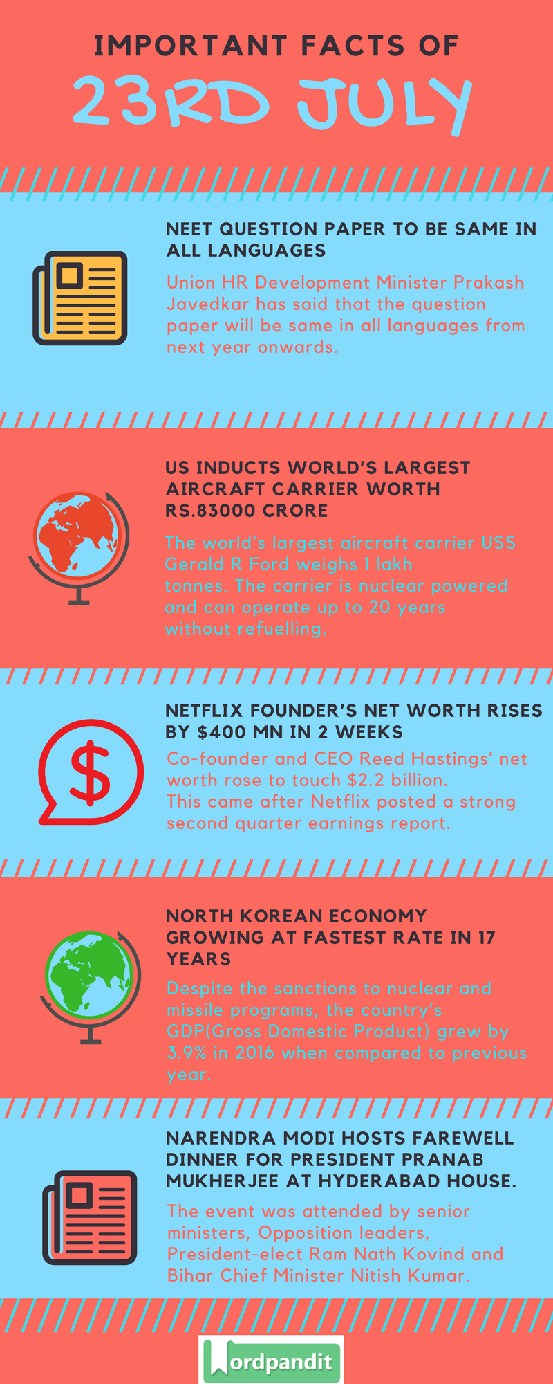 Daily-Current-Affairs-23-july-2017-Current-Affairs-Quiz-july-22-2017-Current-Affairs-Infographic