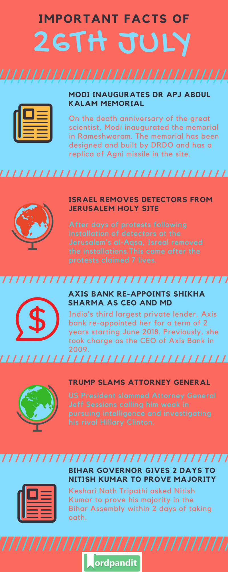 Daily-Current-Affairs-27-july-2017-Current-Affairs-Quiz-july-27-2017-Current-Affairs-Infographic