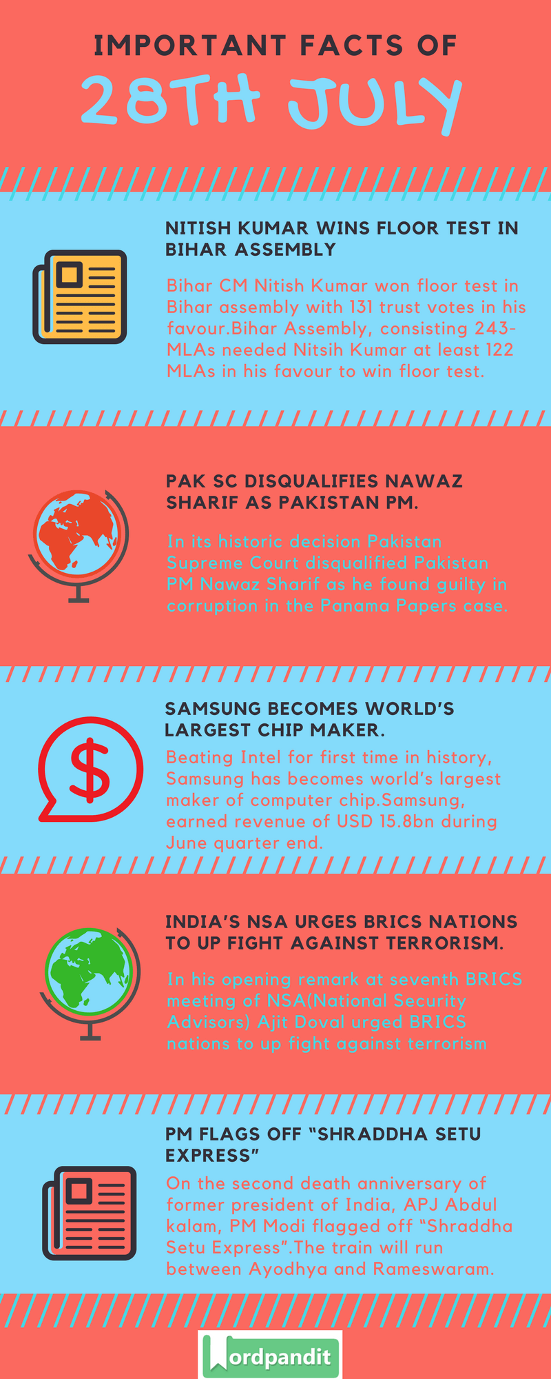 Daily-Current-Affairs-28-july-2017-Current-Affairs-Quiz-july-28-2017-Current-Affairs-Infographic