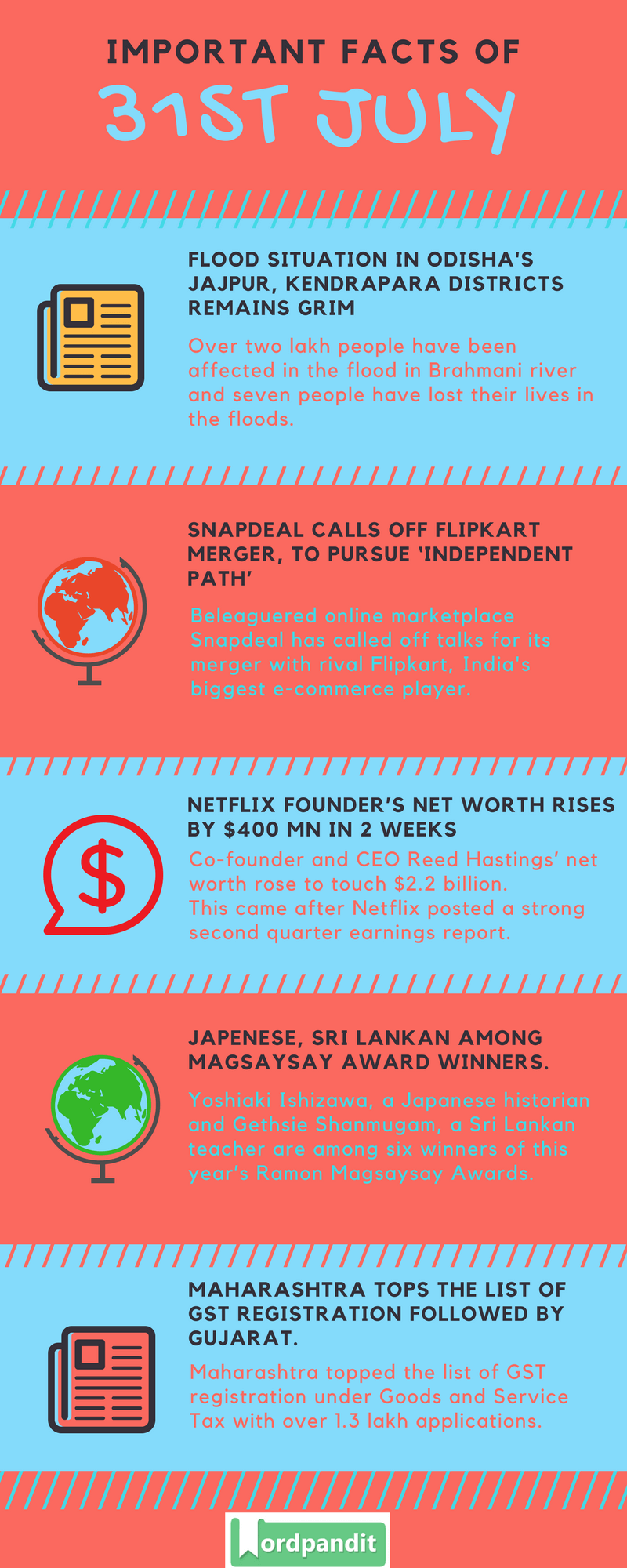 Daily-Current-Affairs-31-july-2017-Current-Affairs-Quiz-july-31-2017-Current-Affairs-Infographic