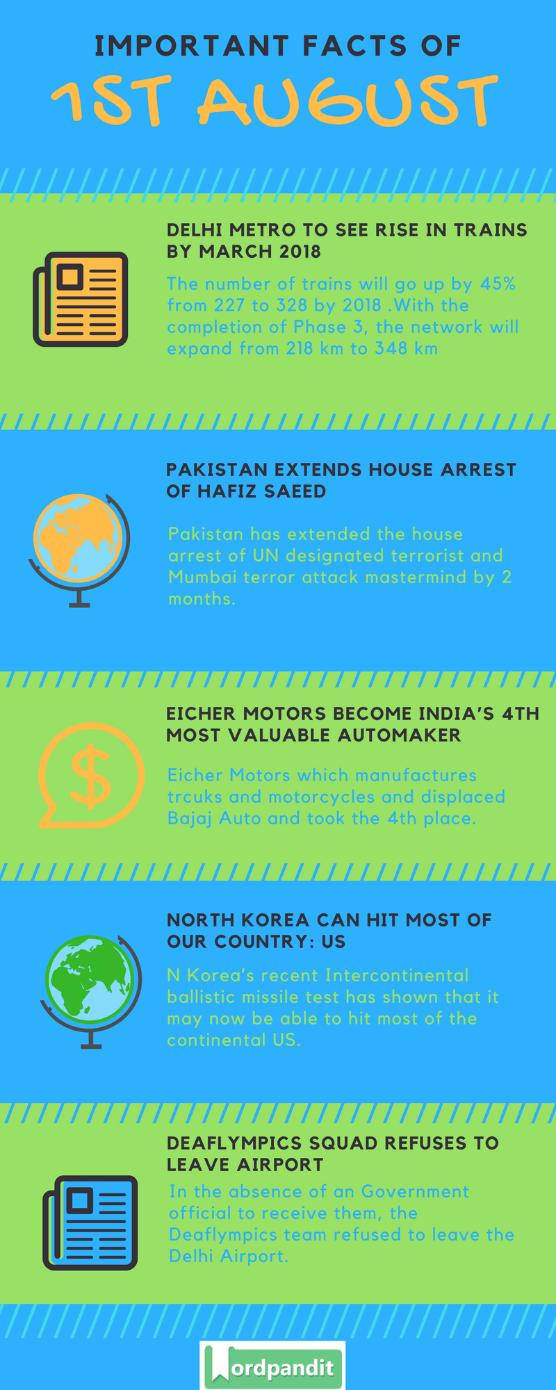 Daily-Current-Affairs-1-august-2017-Current-Affairs-Quiz-august-1-2017-Current-Affairs-Infographic