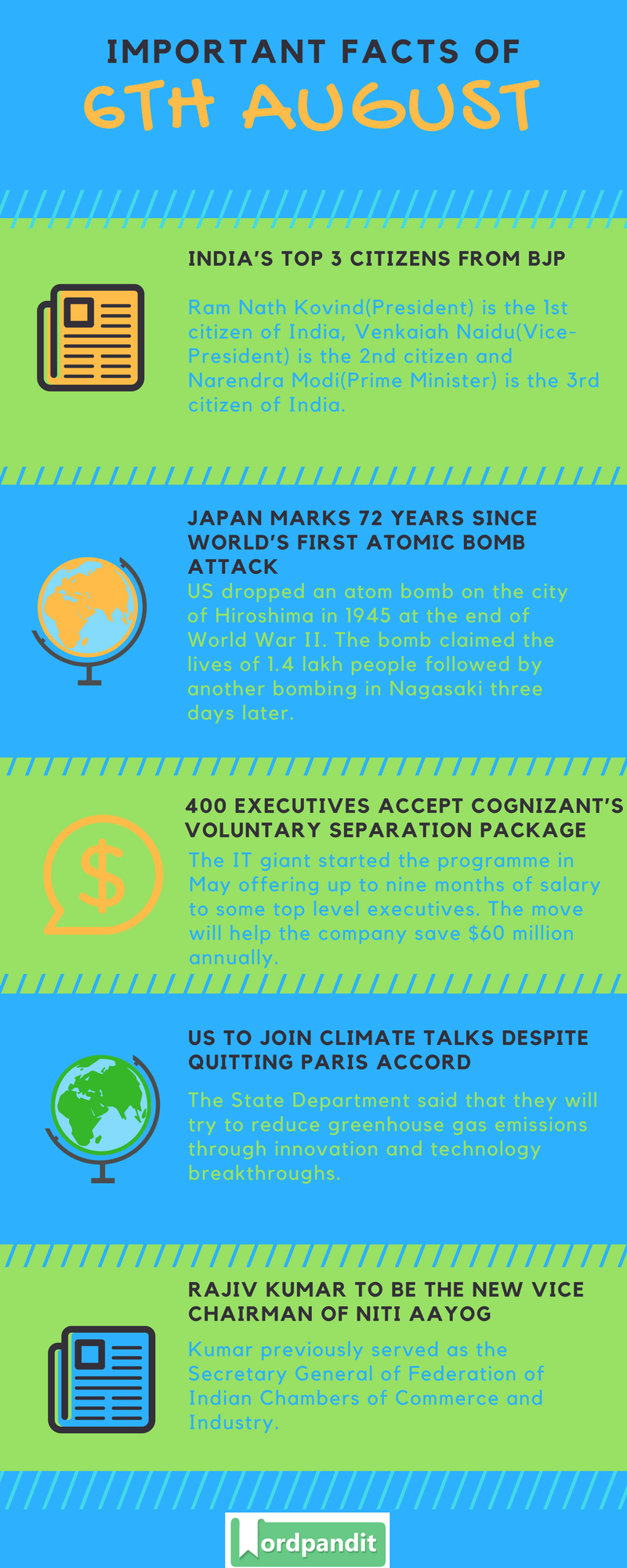 Daily-Current-Affairs-6-august-2017-Current-Affairs-Quiz-august-4-2017-Current-Affairs-Infographic