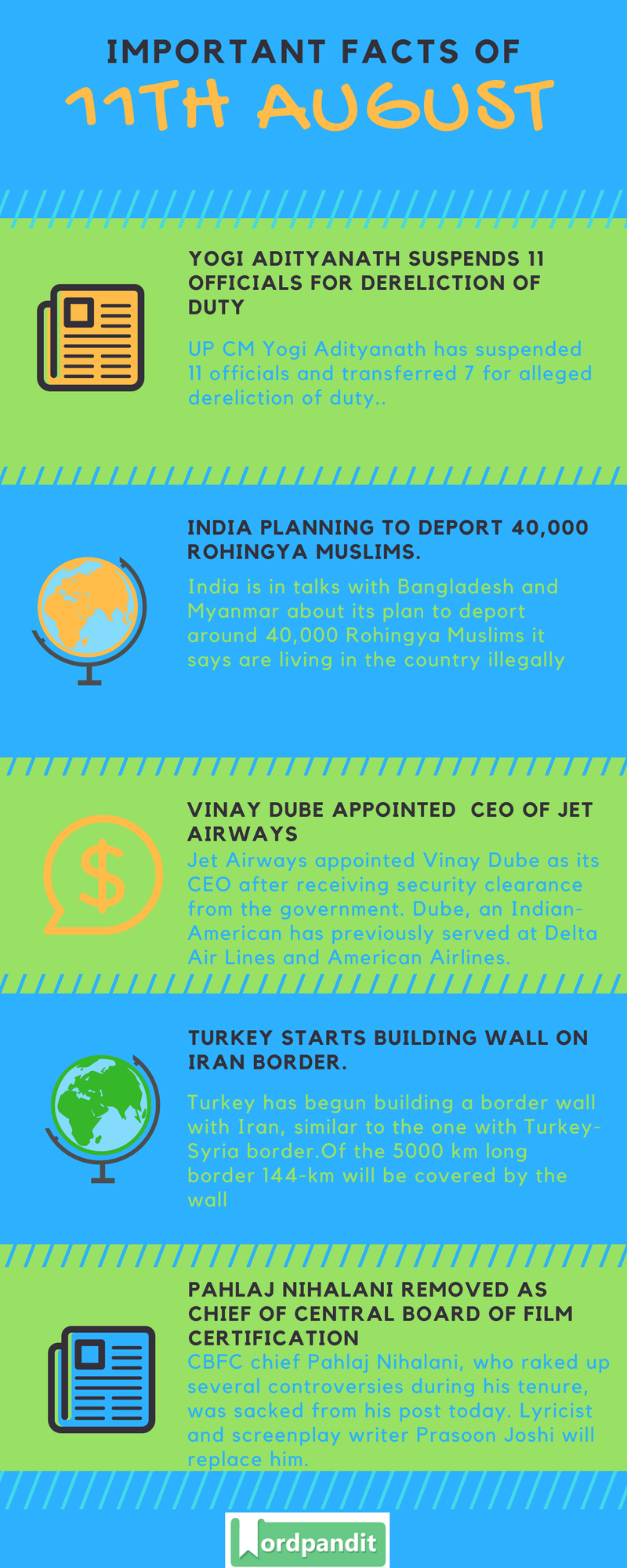 Daily-Current-Affairs-11-august-2017-Current-Affairs-Quiz-august-11-2017-Current-Affairs-Infographic