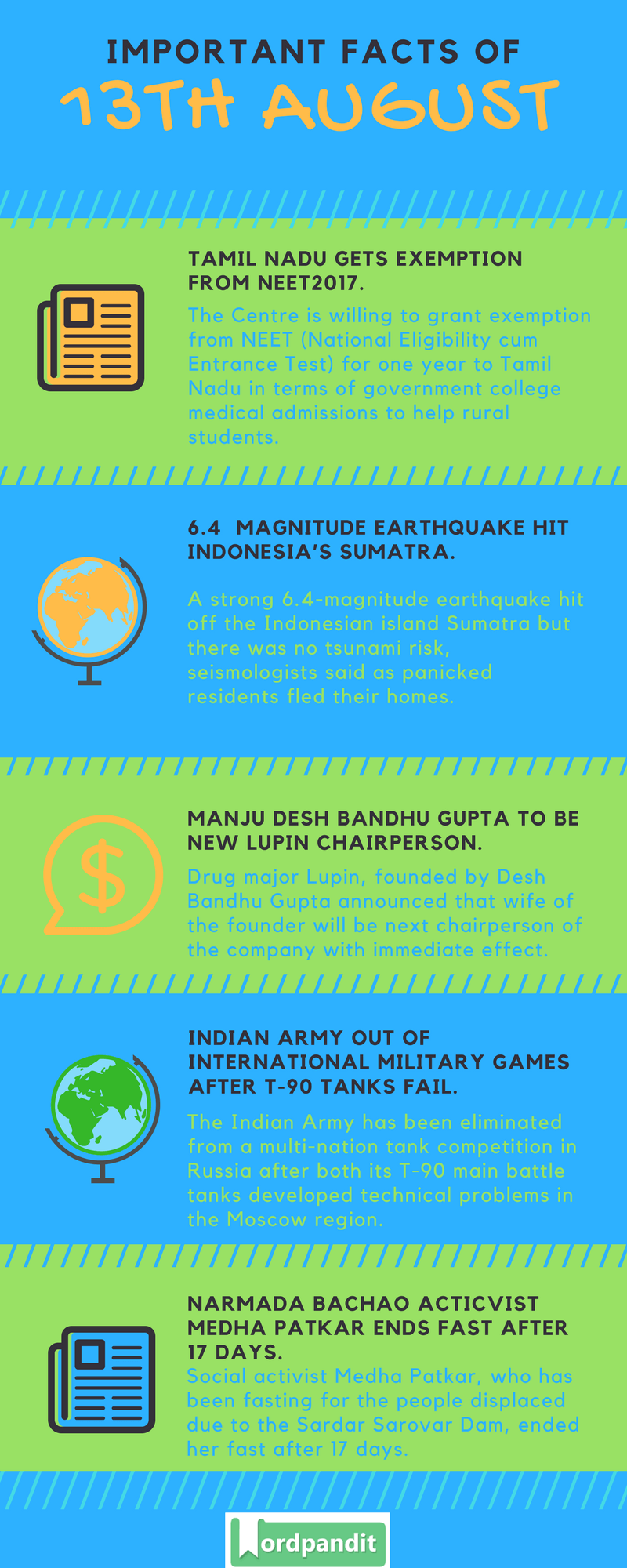Daily-Current-Affairs-13-august-2017-Current-Affairs-Quiz-august-13-2017-Current-Affairs-Infographic