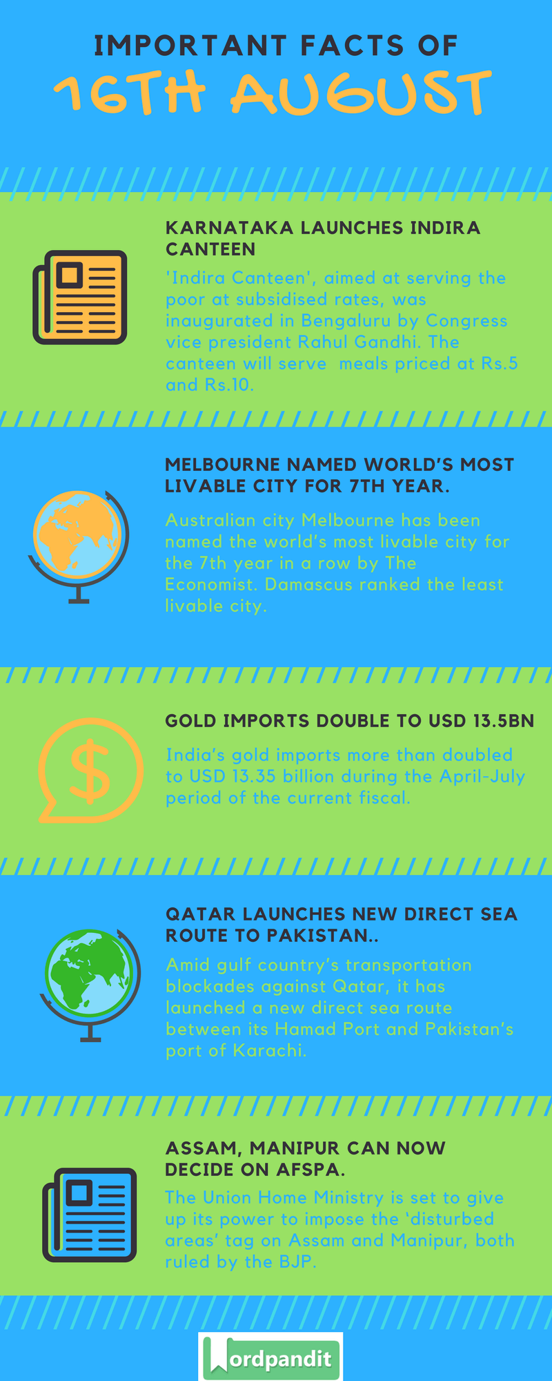 Daily-Current-Affairs-16-august-2017-Current-Affairs-Quiz-august-16-2017-Current-Affairs-Infographic