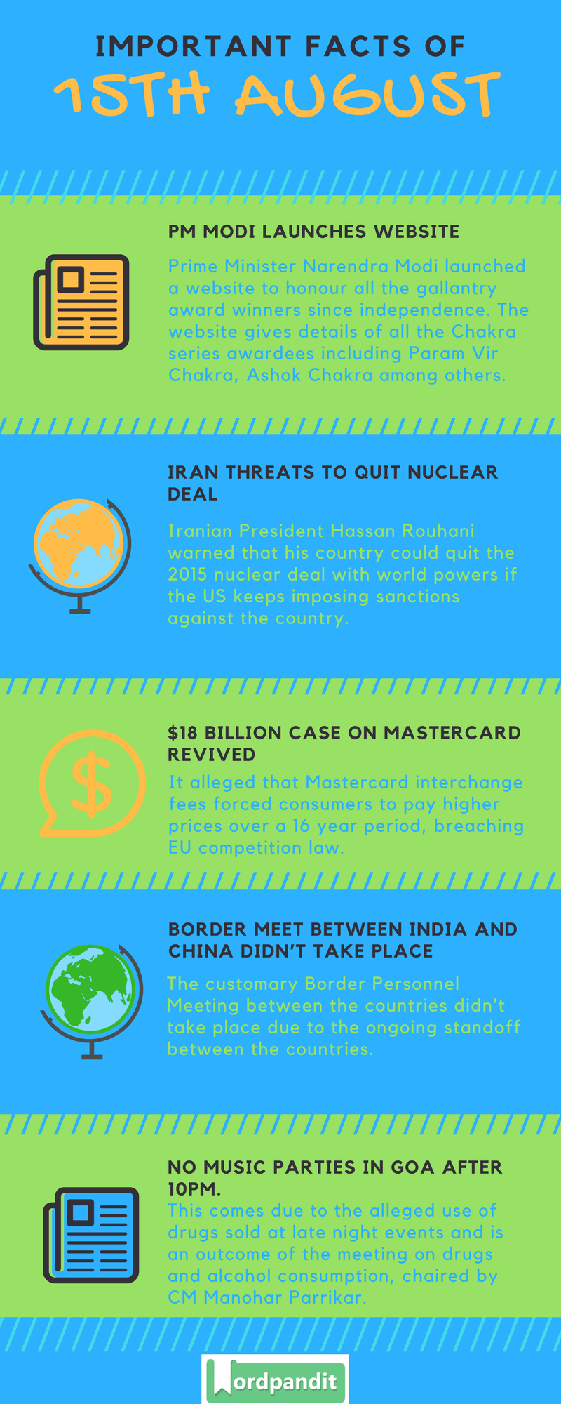 Daily-Current-Affairs-15-august-2017-Current-Affairs-Quiz-august-15-2017-Current-Affairs-Infographic