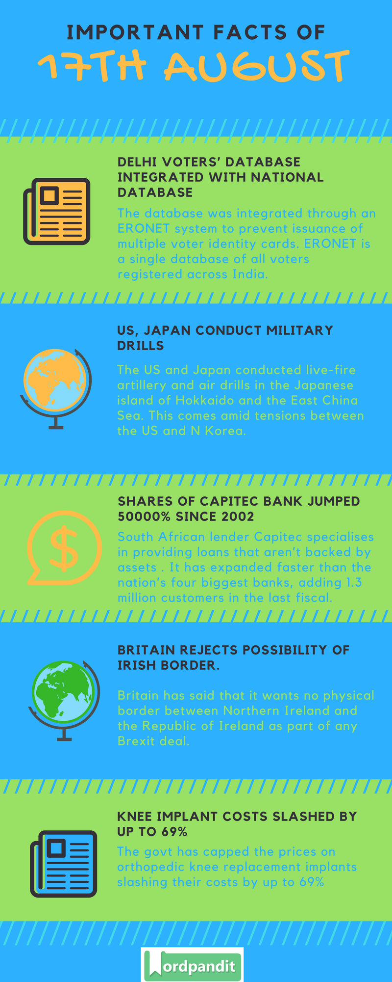 Daily-Current-Affairs-17-august-2017-Current-Affairs-Quiz-august-17-2017-Current-Affairs-Infographic