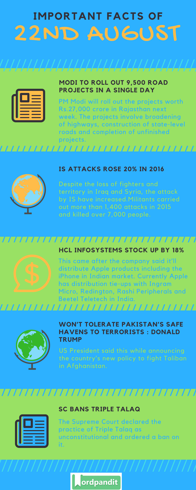 Daily-Current-Affairs-22-august-2017-Current-Affairs-Quiz-august-22-2017-Current-Affairs-Infographic