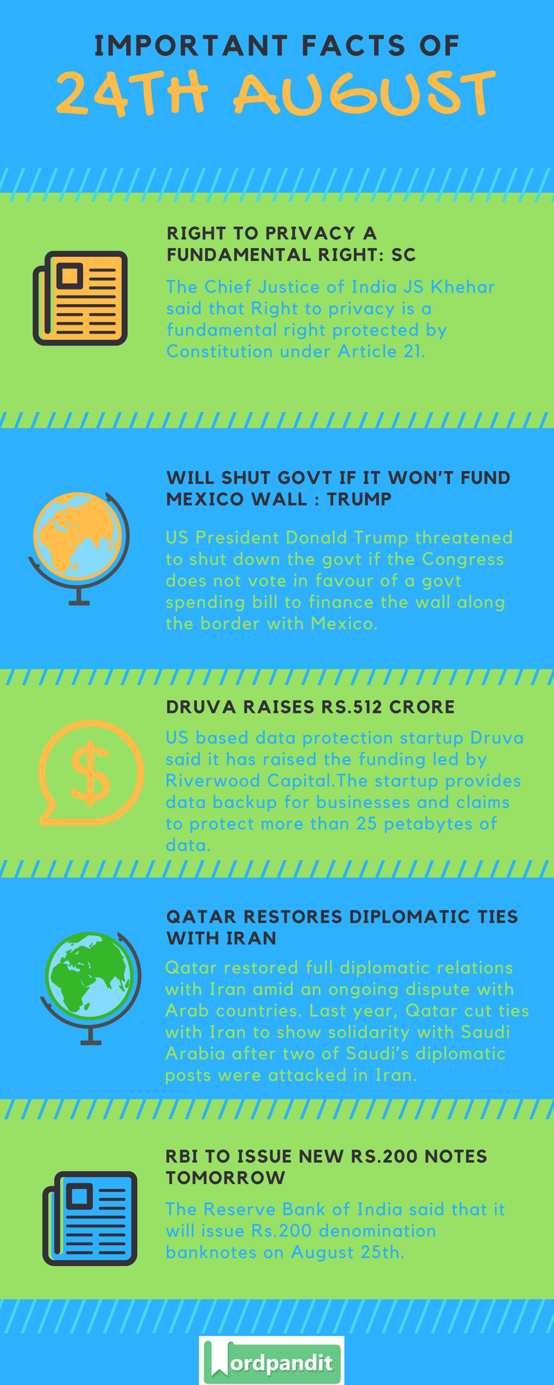 Daily-Current-Affairs-24-august-2017-Current-Affairs-Quiz-august-24-2017-Current-Affairs-Infographic