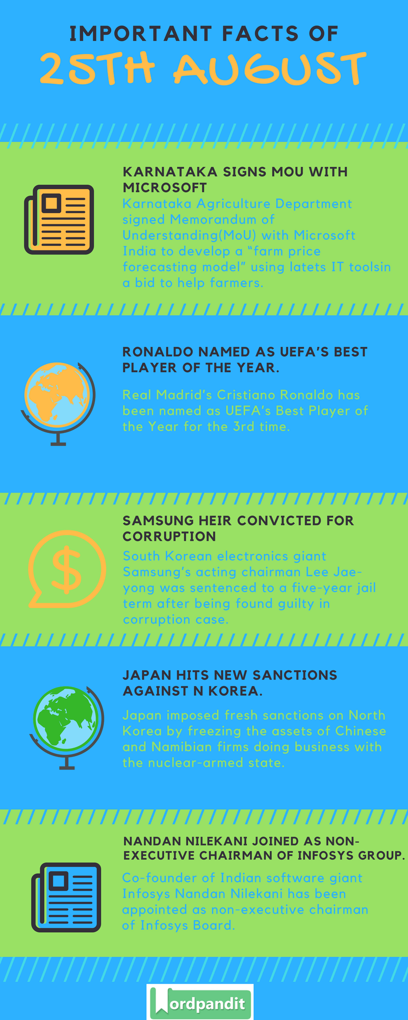 Daily-Current-Affairs-25-august-2017-Current-Affairs-Quiz-august-25-2017-Current-Affairs-Infographic