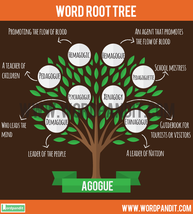 Agogue Root Word: Learn words related to word root Agogue