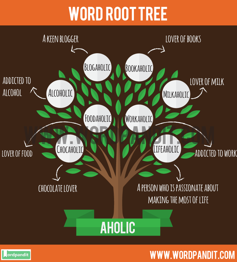 Aholic Root Word: Learn words related to word root Aholic