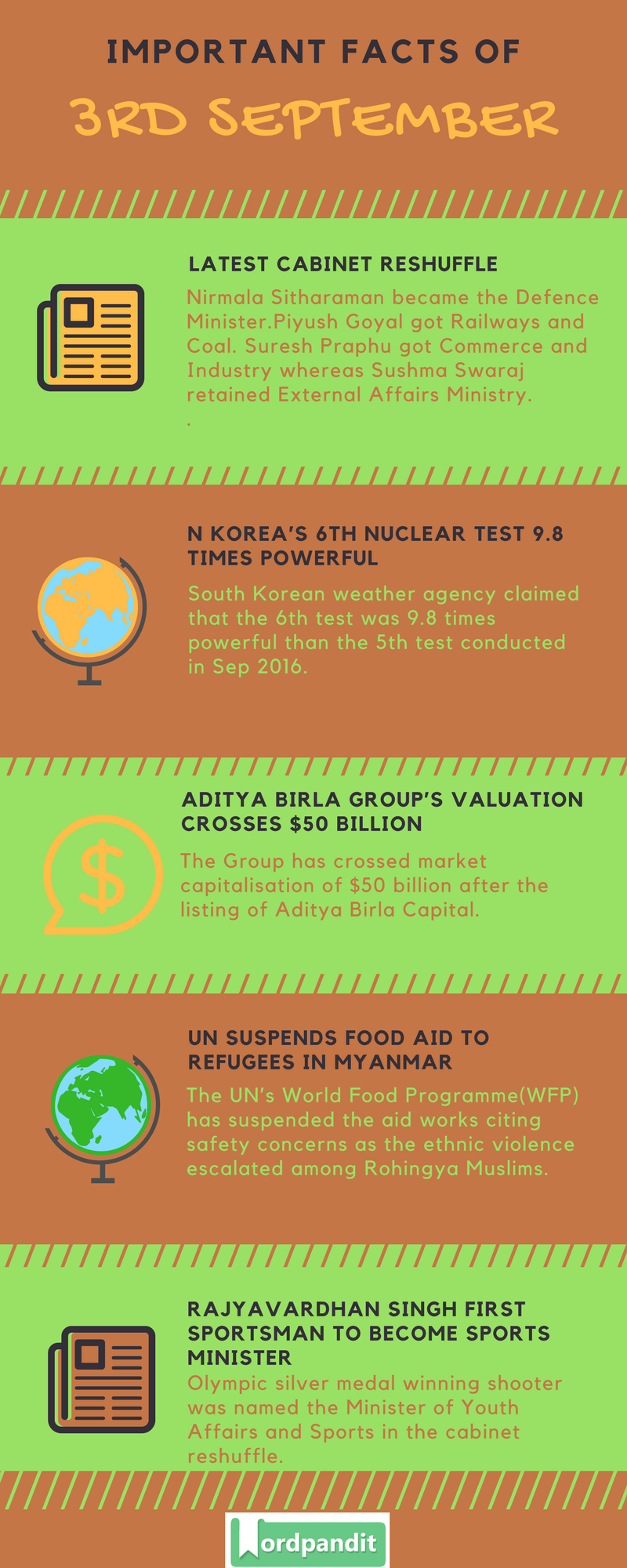 Daily-Current-Affairs-3-september-2017-Current-Affairs-Quiz-september-3-2017-Current-Affairs-Infographic