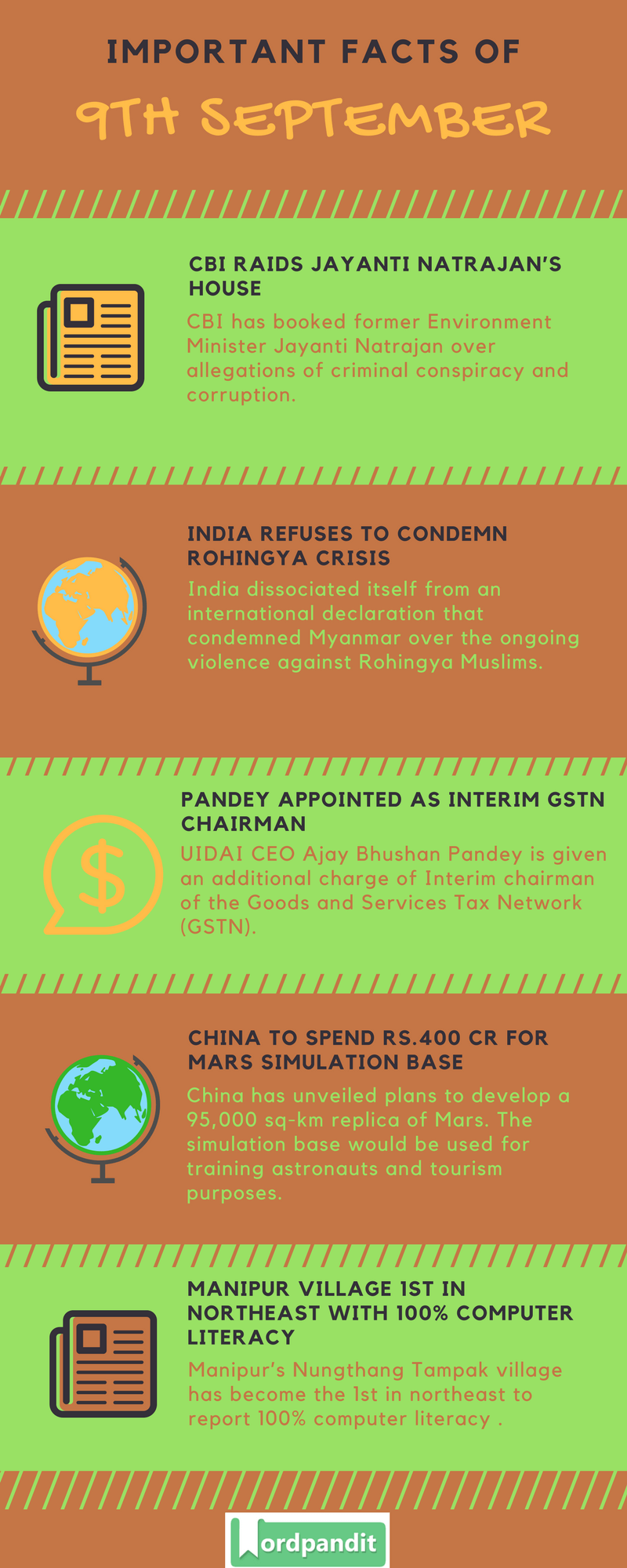 Daily-Current-Affairs-9-september-2017-Current-Affairs-Quiz-september-9-2017-Current-Affairs-Infographic