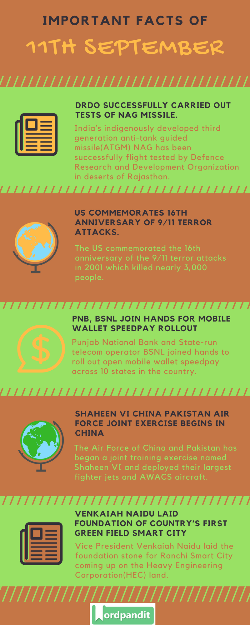Daily-Current-Affairs-11-september-2017-Current-Affairs-Quiz-september-11-2017-Current-Affairs-Infographic