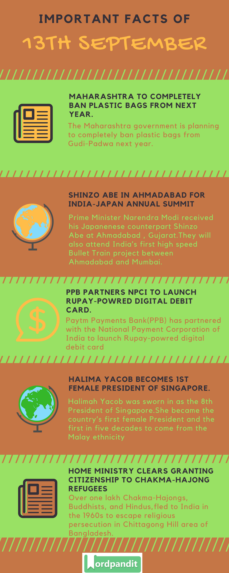 Daily-Current-Affairs-13-september-2017-Current-Affairs-Quiz-september-13-2017-Current-Affairs-Infographic