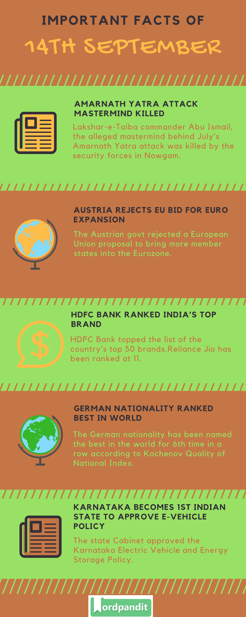 Daily-Current-Affairs-14-september-2017-Current-Affairs-Quiz-september-14-2017-Current-Affairs-Infographic