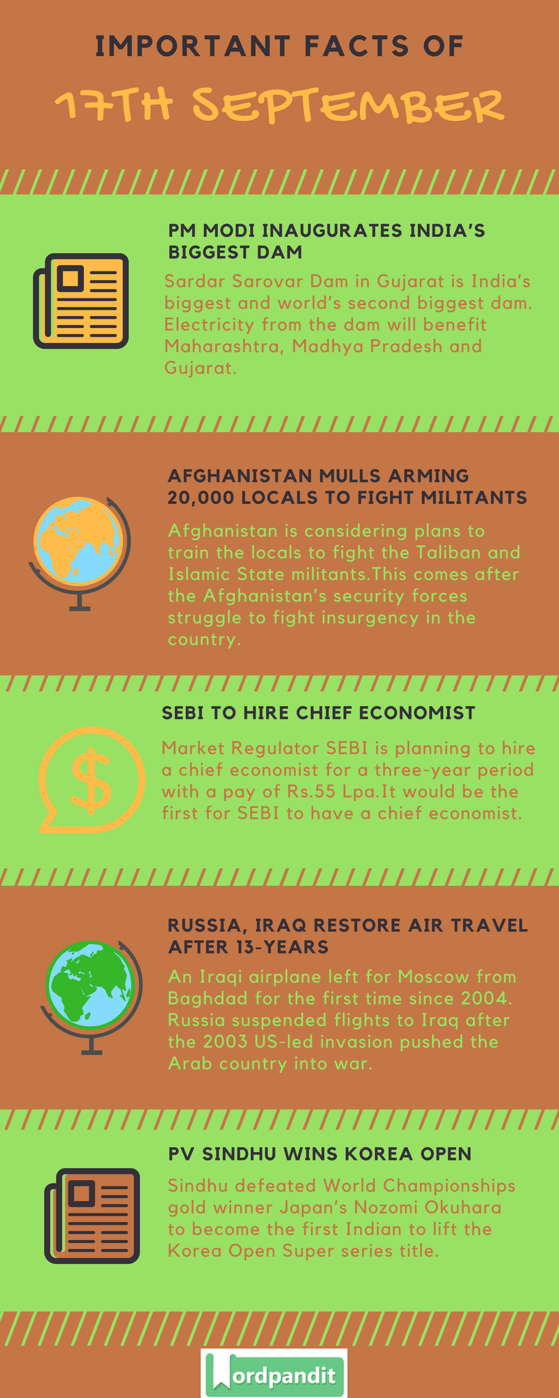 Daily-Current-Affairs-17-september-2017-Current-Affairs-Quiz-september-17-2017-Current-Affairs-Infographic