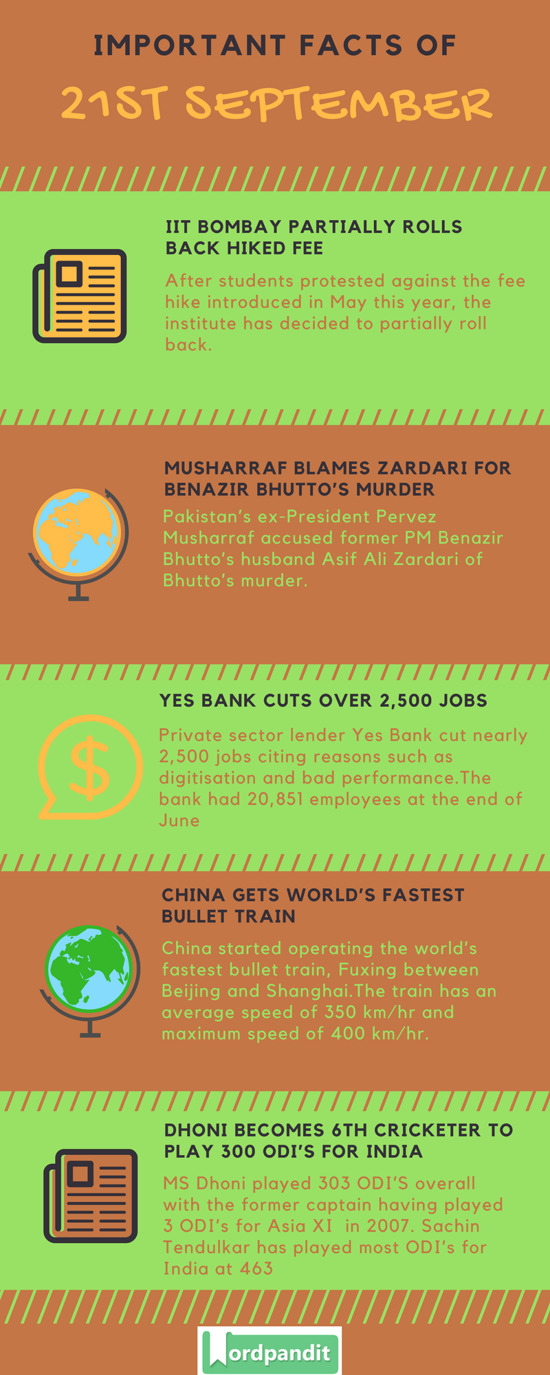 Daily-Current-Affairs-21-september-2017-Current-Affairs-Quiz-september-21-2017-Current-Affairs-Infographic