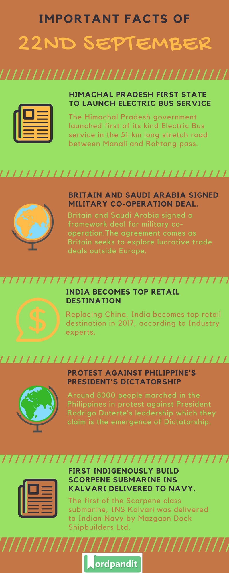 Daily-Current-Affairs-22-september-2017-Current-Affairs-Quiz-september-22-2017-Current-Affairs-Infographic