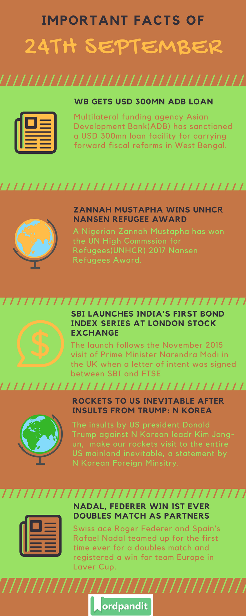 Daily-Current-Affairs-24-september-2017-Current-Affairs-Quiz-september-24-2017-Current-Affairs-Infographic