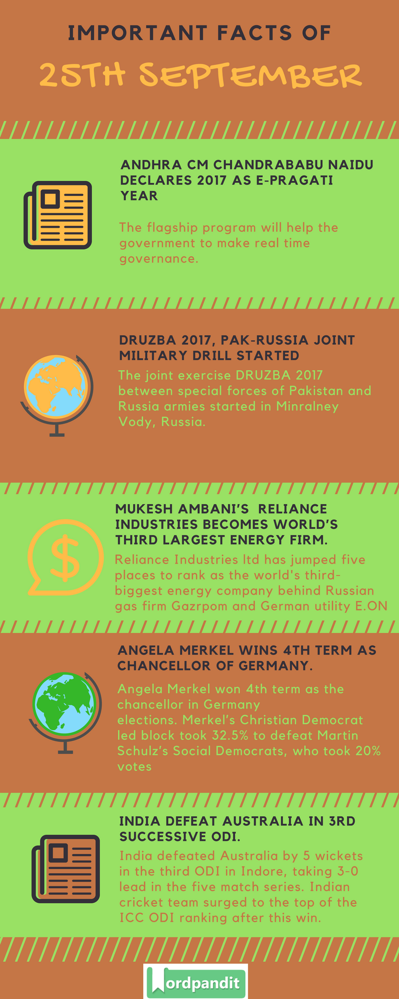 Daily-Current-Affairs-25-september-2017-Current-Affairs-Quiz-september-25-2017-Current-Affairs-Infographic