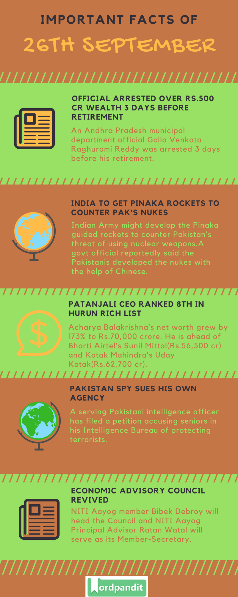 Daily-Current-Affairs-26-september-2017-Current-Affairs-Quiz-september-26-2017-Current-Affairs-Infographic