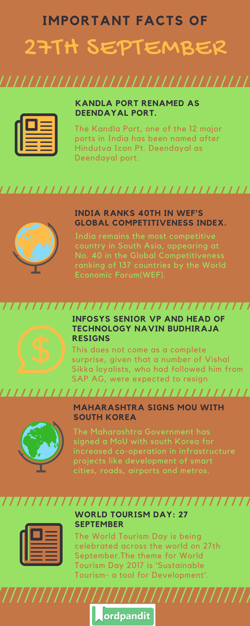 Daily-Current-Affairs-27-september-2017-Current-Affairs-Quiz-september-27-2017-Current-Affairs-Infographic