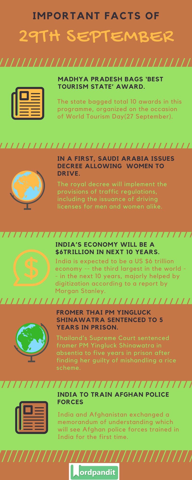 Daily-Current-Affairs-29-september-2017-Current-Affairs-Quiz-september-29-2017-Current-Affairs-Infographic