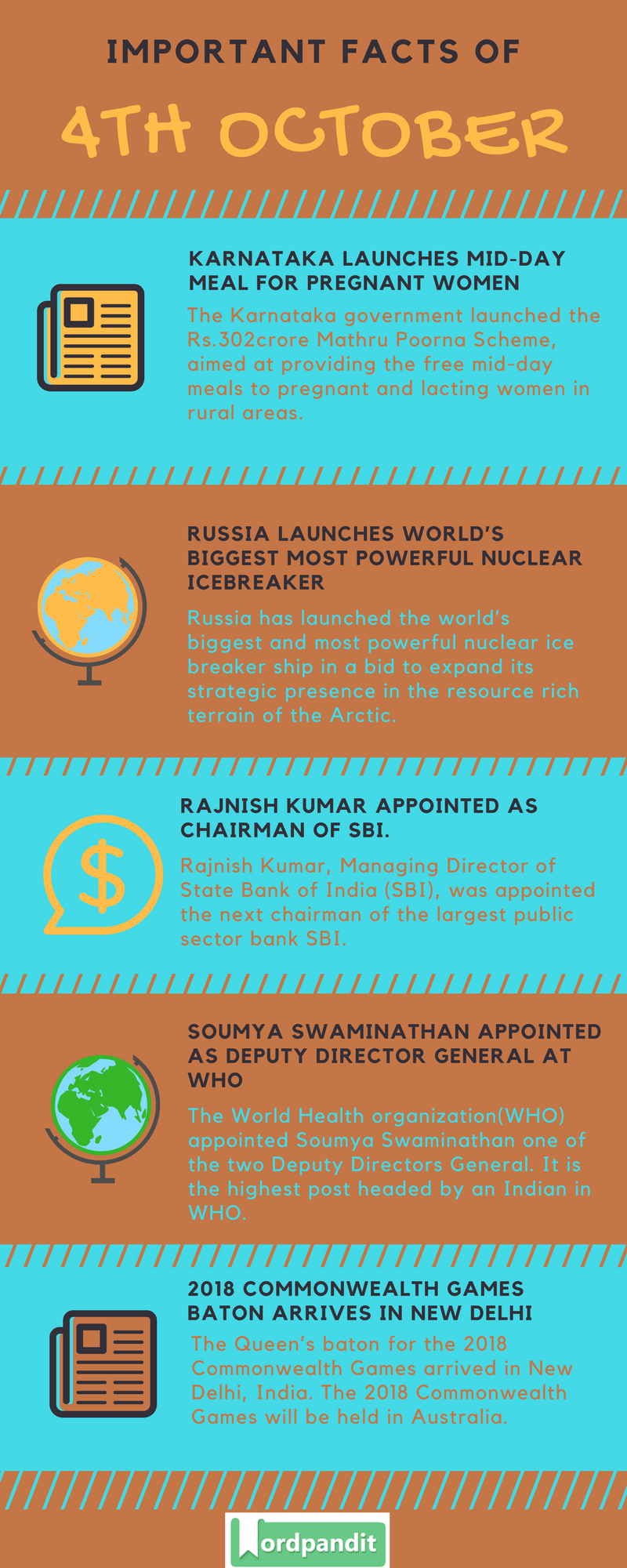 Daily-Current-Affairs-4-october-2017-Current-Affairs-Quiz-october-4-2017-Current-Affairs-Infographic