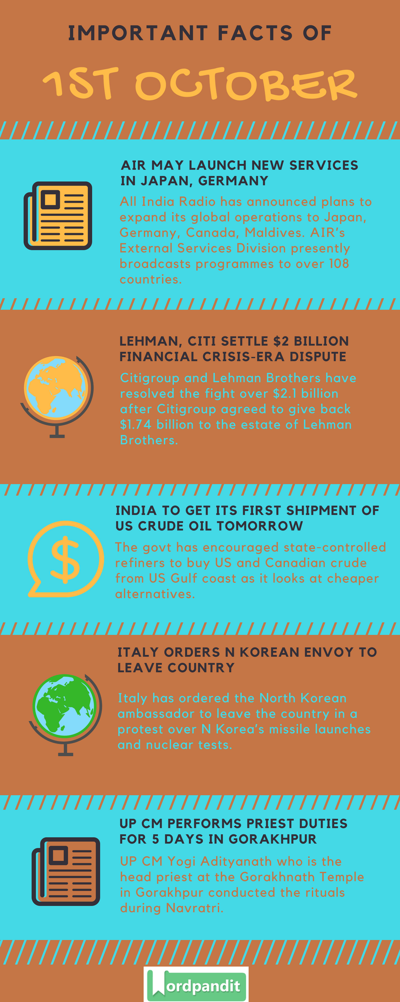 Daily-Current-Affairs-1-october-2017-Current-Affairs-Quiz-october-1-2017-Current-Affairs-Infographic