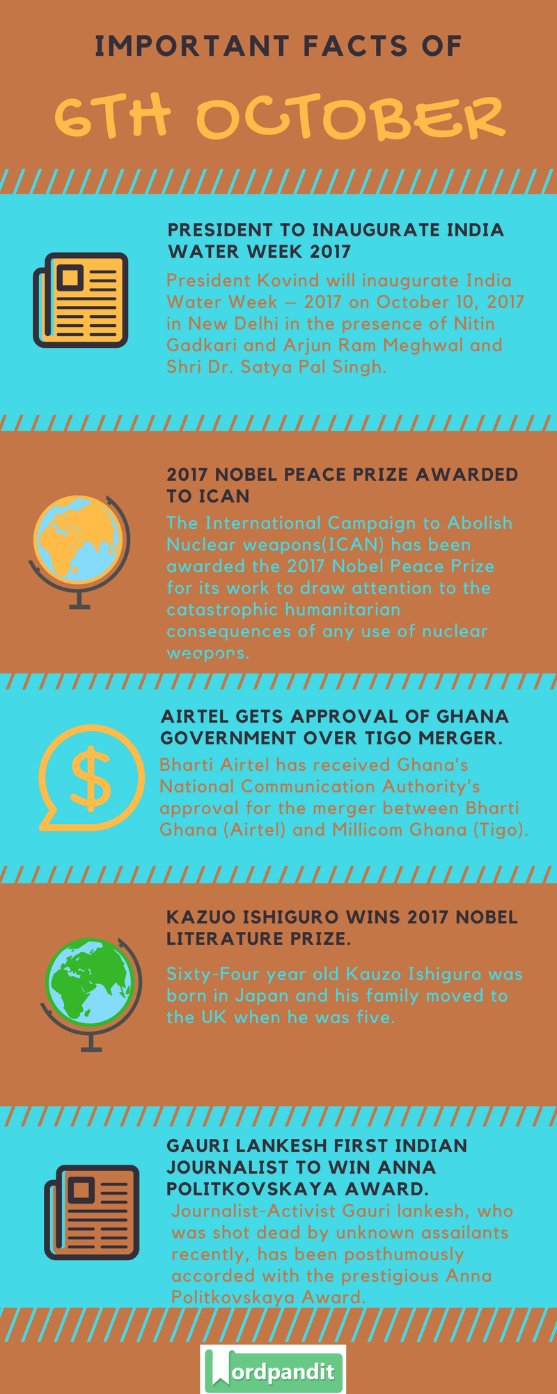 Daily-Current-Affairs-6-october-2017-Current-Affairs-Quiz-october-6-2017-Current-Affairs-Infographic