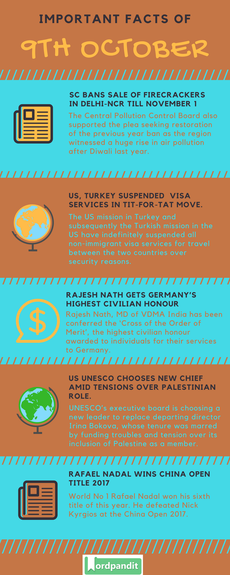 Daily-Current-Affairs-9-october-2017-Current-Affairs-Quiz-october-9-2017-Current-Affairs-Infographic