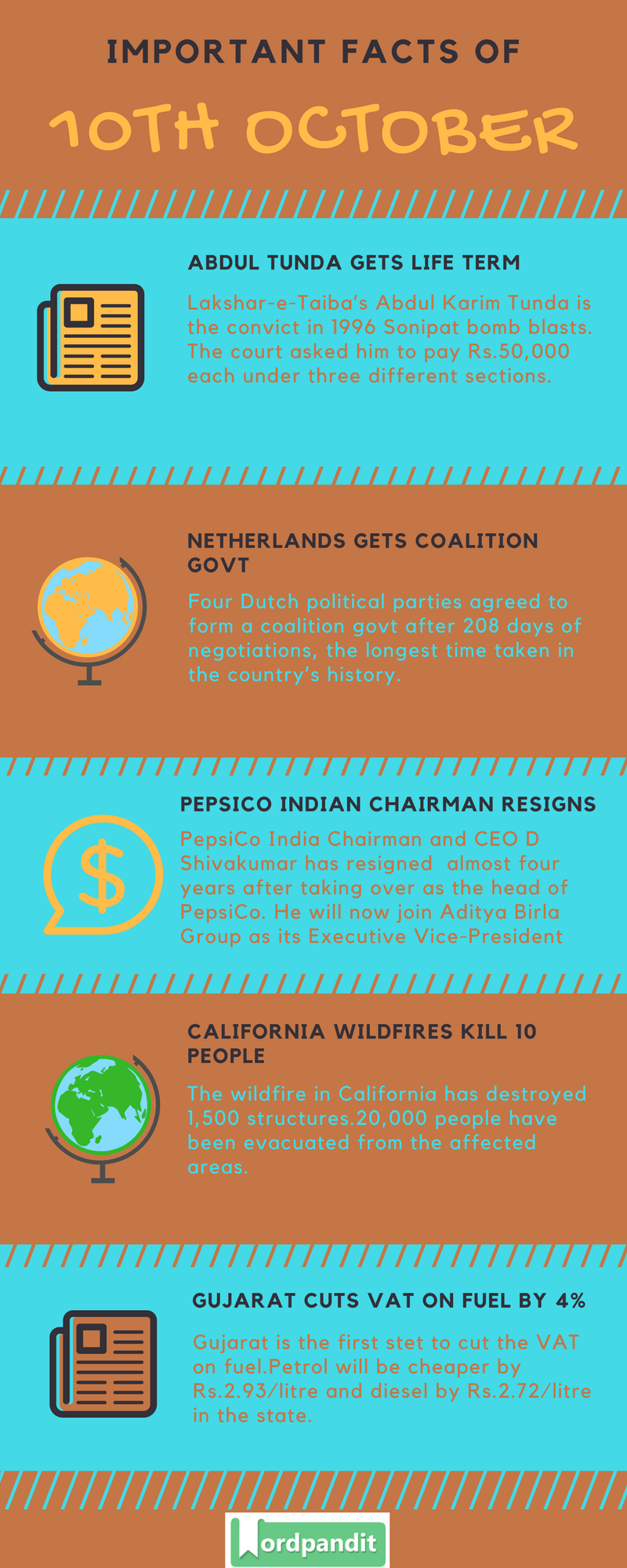 Daily-Current-Affairs-10-october-2017-Current-Affairs-Quiz-october-10-2017-Current-Affairs-Infographic
