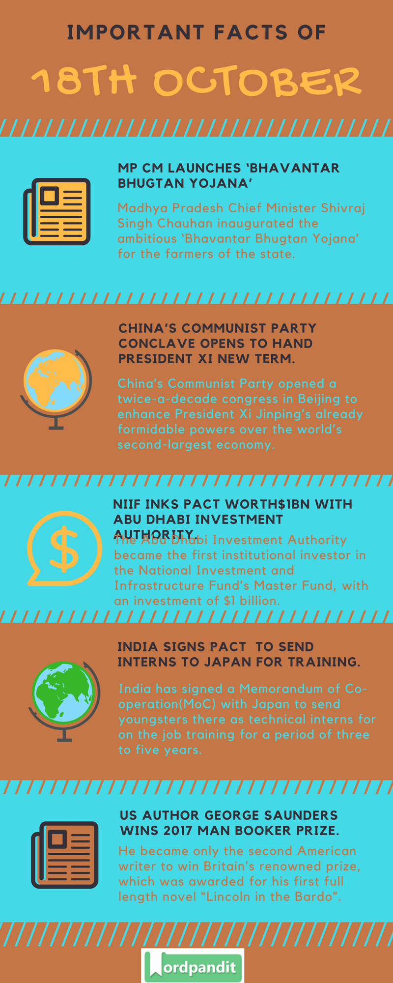 Daily-Current-Affairs-18-october-2017-Current-Affairs-Quiz-october-18-2017-Current-Affairs-Infographic